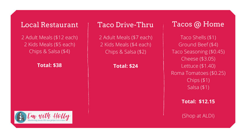 Save money by meal planning. How would you like to spend $1344 less on tacos each year?