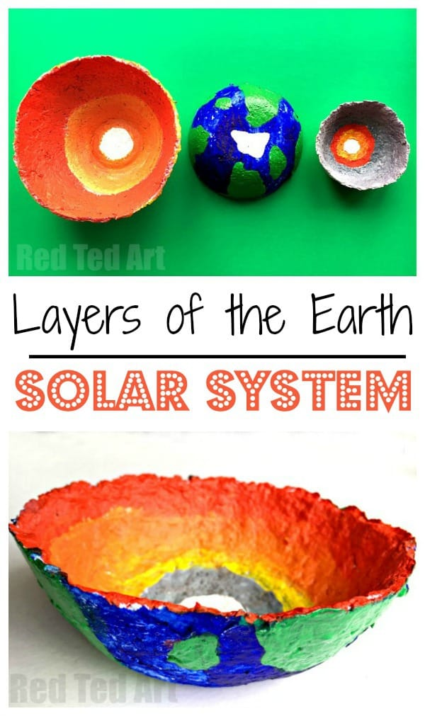 Layers of earth bowls